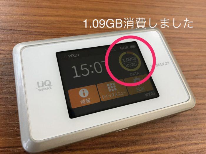 WiMAXで約1時間30分の動画をamazonプライムビデオからダウンロードした時の容量