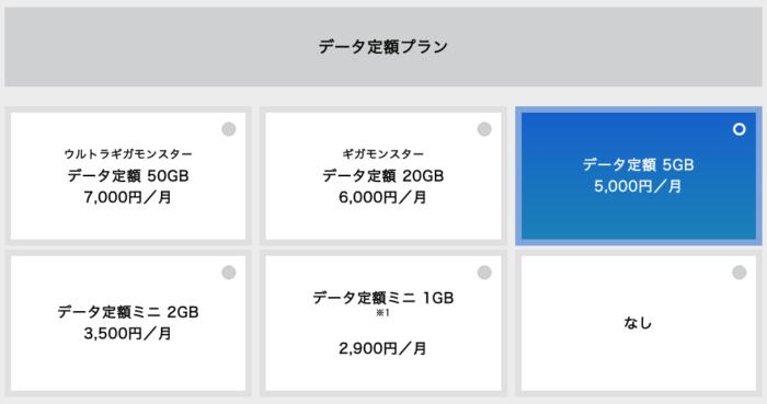 ソフトバンクのデータプランの例