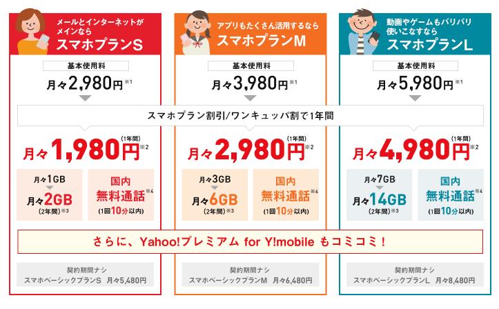 ワイmobileの料金表