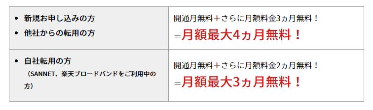 楽天コミュニケーションズ光のキャンペーン