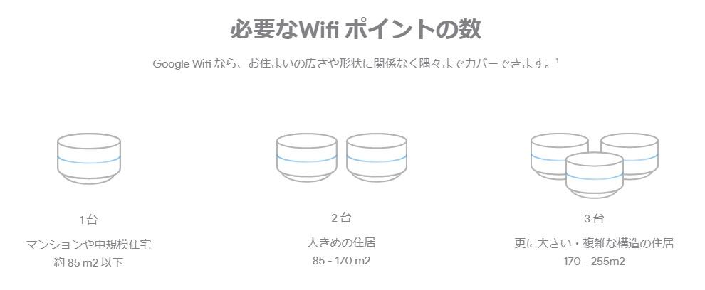 Google Wifiの設置台数