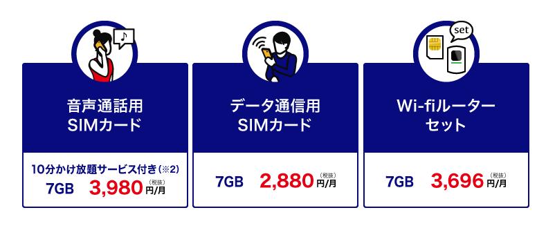 20's SIM