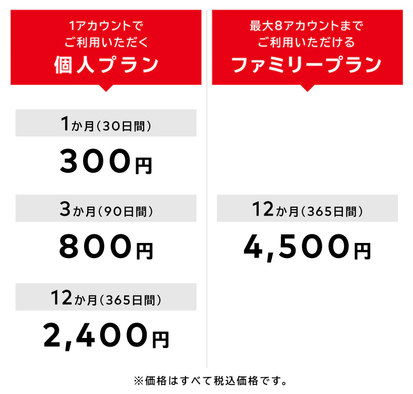 Nintendo-Switch-Onlineの料金表