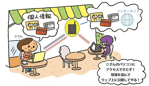 セキュリティの甘いWi-Fiは危険