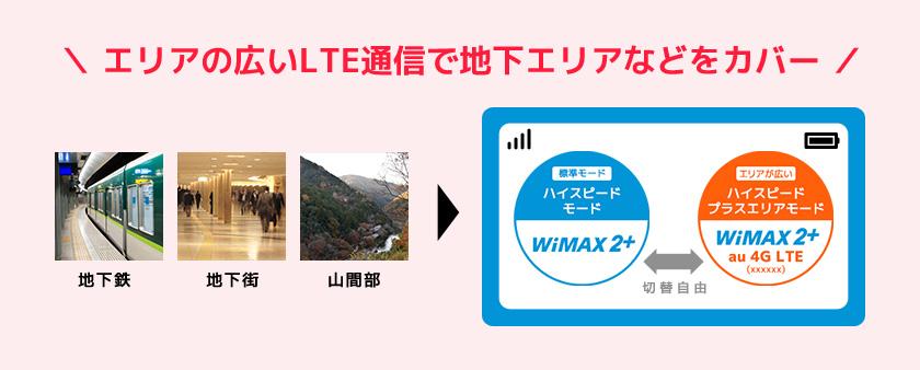 WiMAXのLTEエリアについて