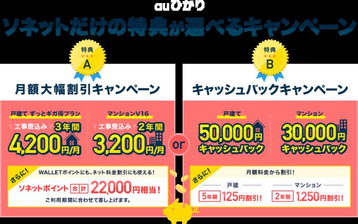 auひかりキャッシュバックキャンペーン So-net