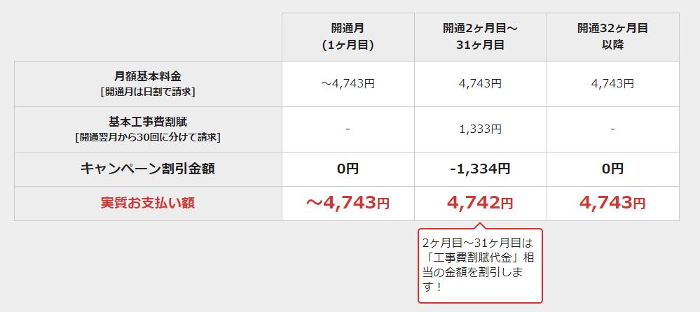 Amazon co jp限定 NURO 光 お申し込みキット NURO 光 (1)