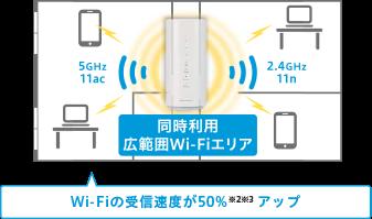 高性能Wi-Fi