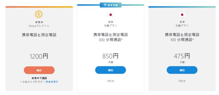 Skypeクレジットの料金表