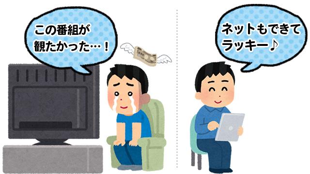 CATVを使う人のイメージ